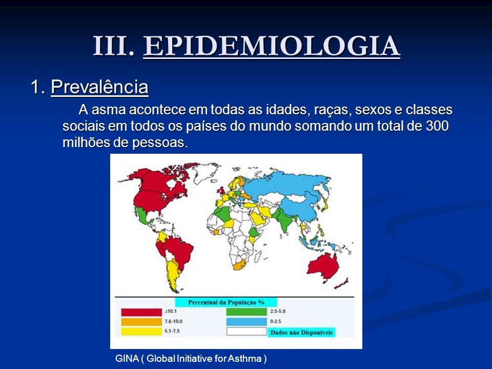 III. EPIDEMIOLOGIA 1. Prevalência