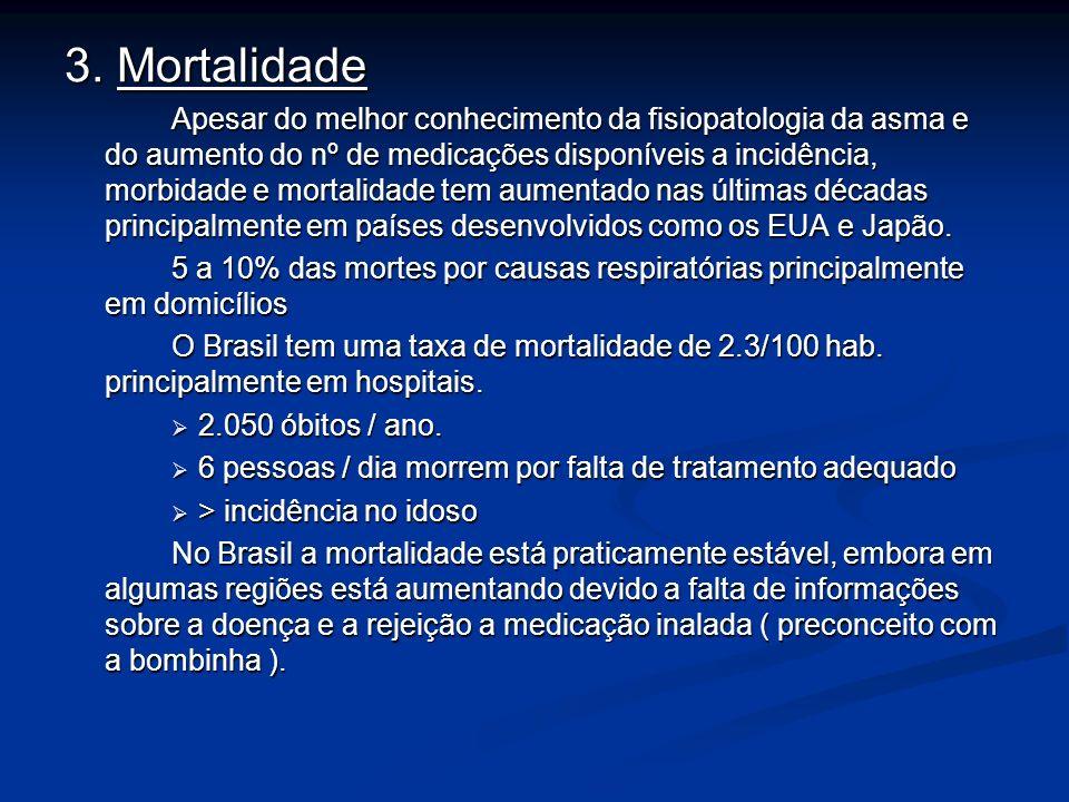 3. Mortalidade