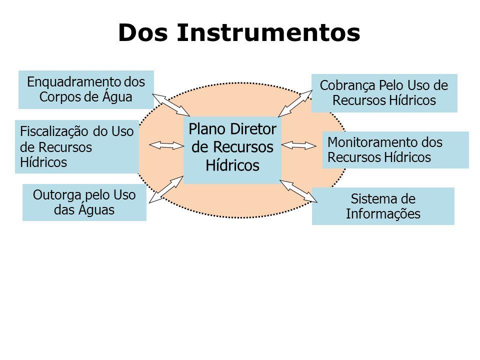 Dos Instrumentos Plano Diretor de Recursos Hídricos