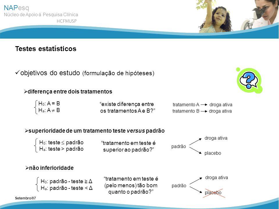 objetivos do estudo (formulação de hipóteses)