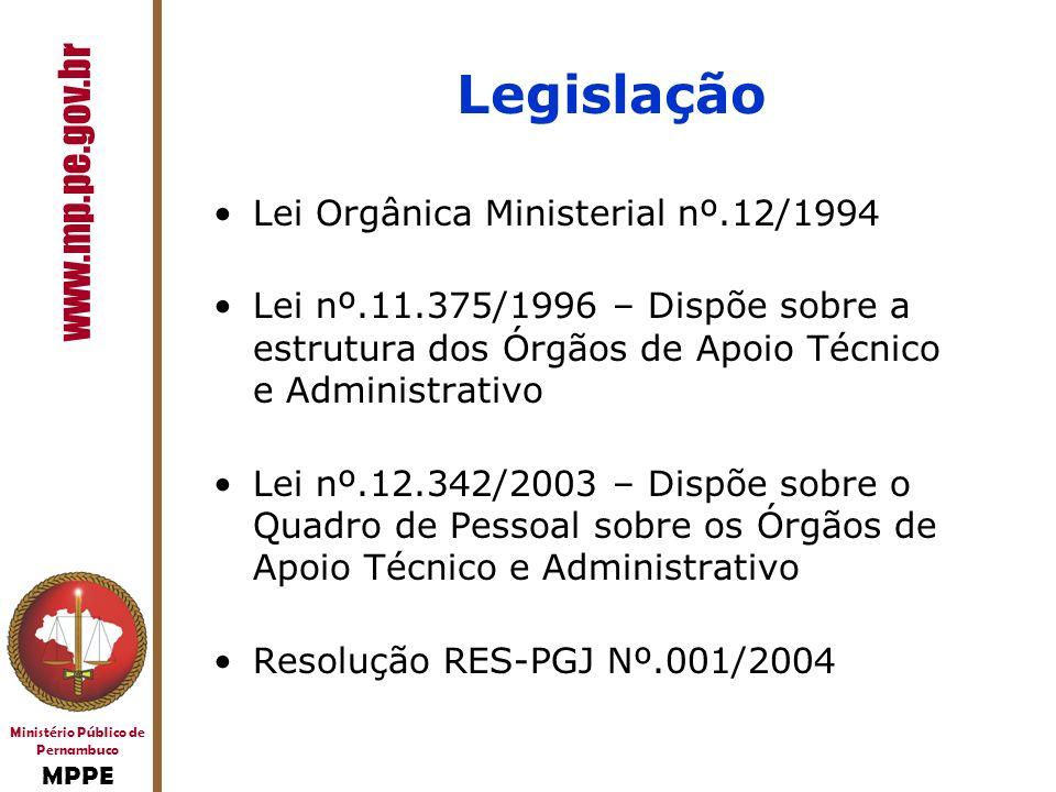 Legislação Lei Orgânica Ministerial nº.12/1994