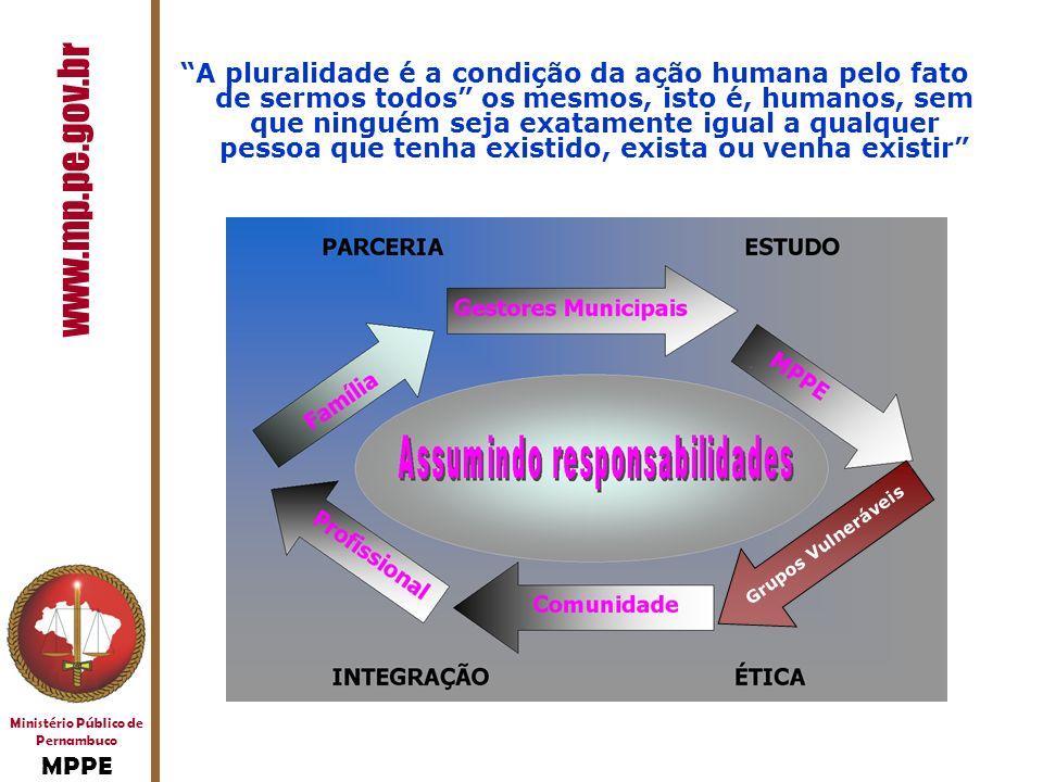 A pluralidade é a condição da ação humana pelo fato de sermos todos os mesmos, isto é, humanos, sem que ninguém seja exatamente igual a qualquer pessoa que tenha existido, exista ou venha existir