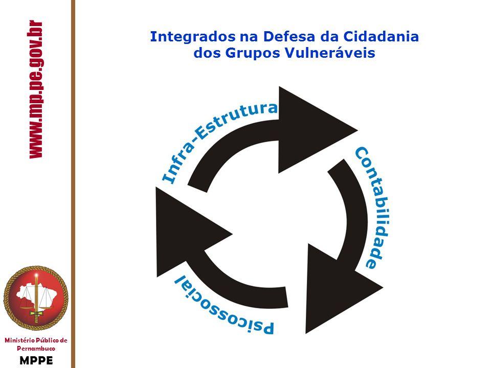 Integrados na Defesa da Cidadania dos Grupos Vulneráveis