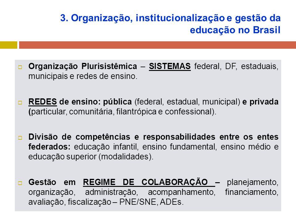 3. Organização, institucionalização e gestão da educação no Brasil