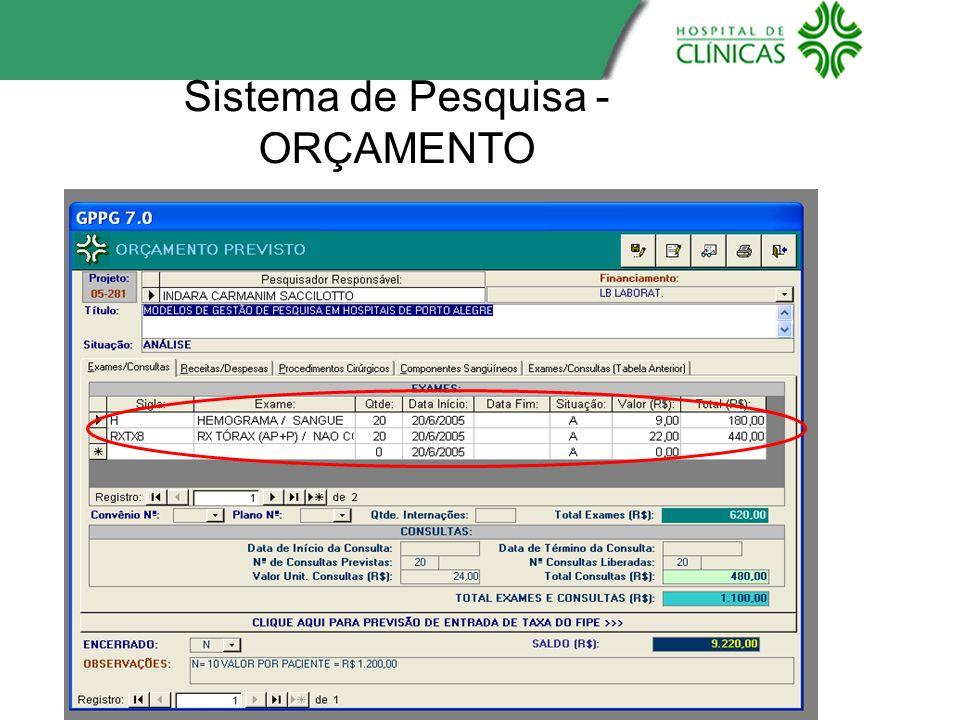 Sistema de Pesquisa - ORÇAMENTO