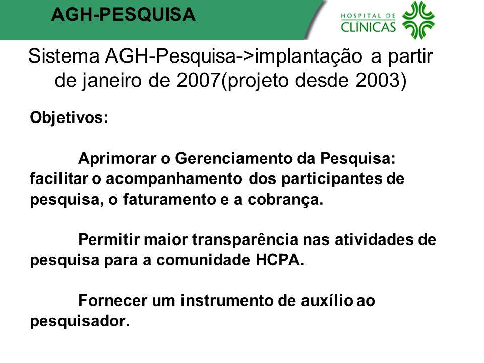 AGH-PESQUISA Sistema AGH-Pesquisa->implantação a partir de janeiro de 2007(projeto desde 2003)