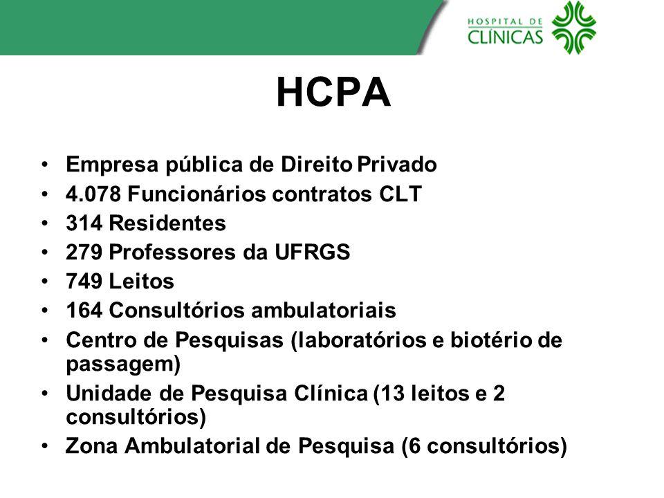 HCPA Empresa pública de Direito Privado