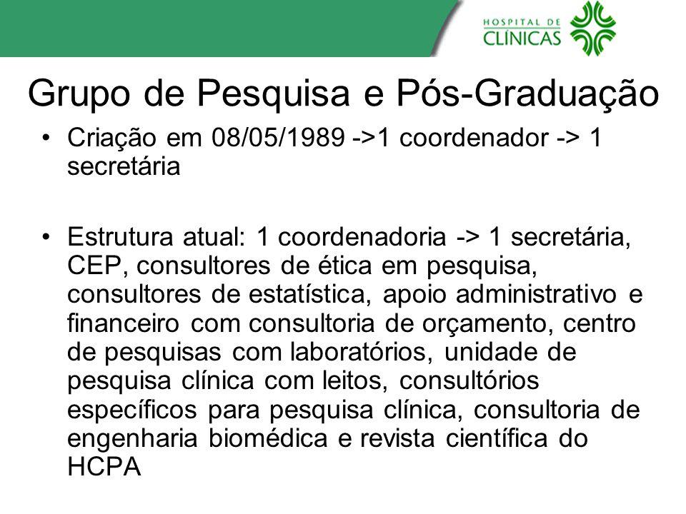 Grupo de Pesquisa e Pós-Graduação