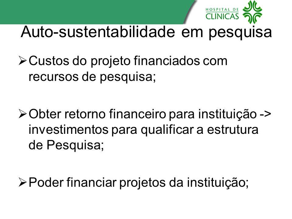 Auto-sustentabilidade em pesquisa