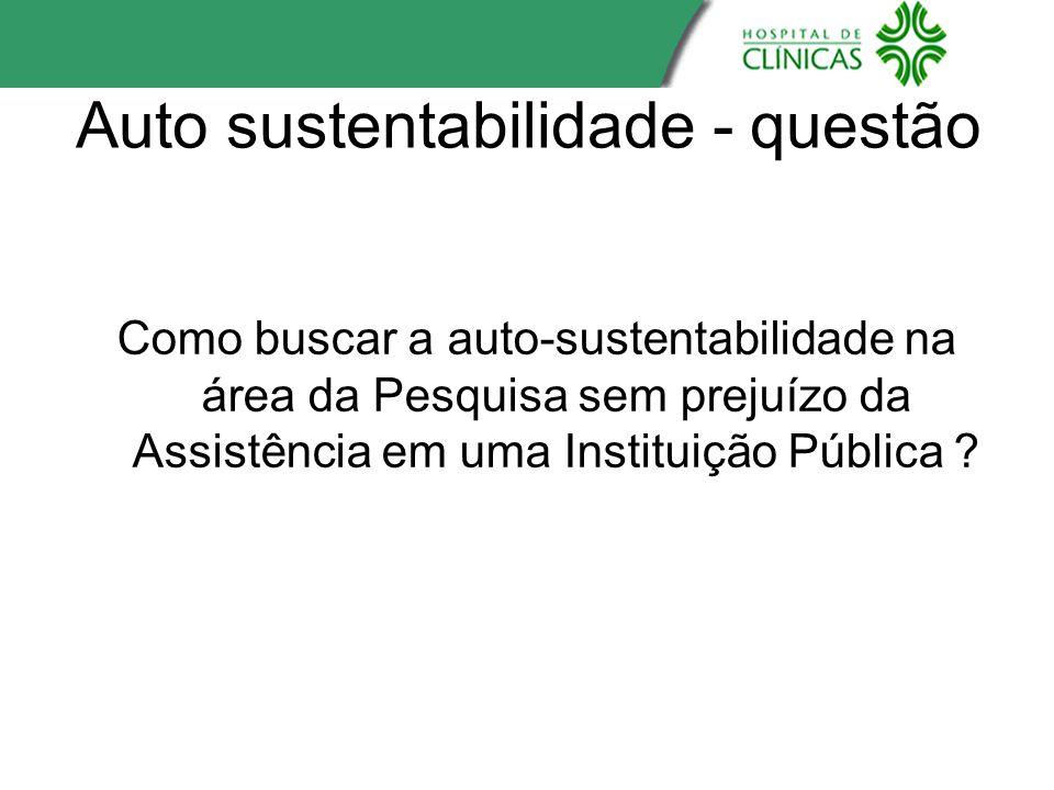 Auto sustentabilidade - questão