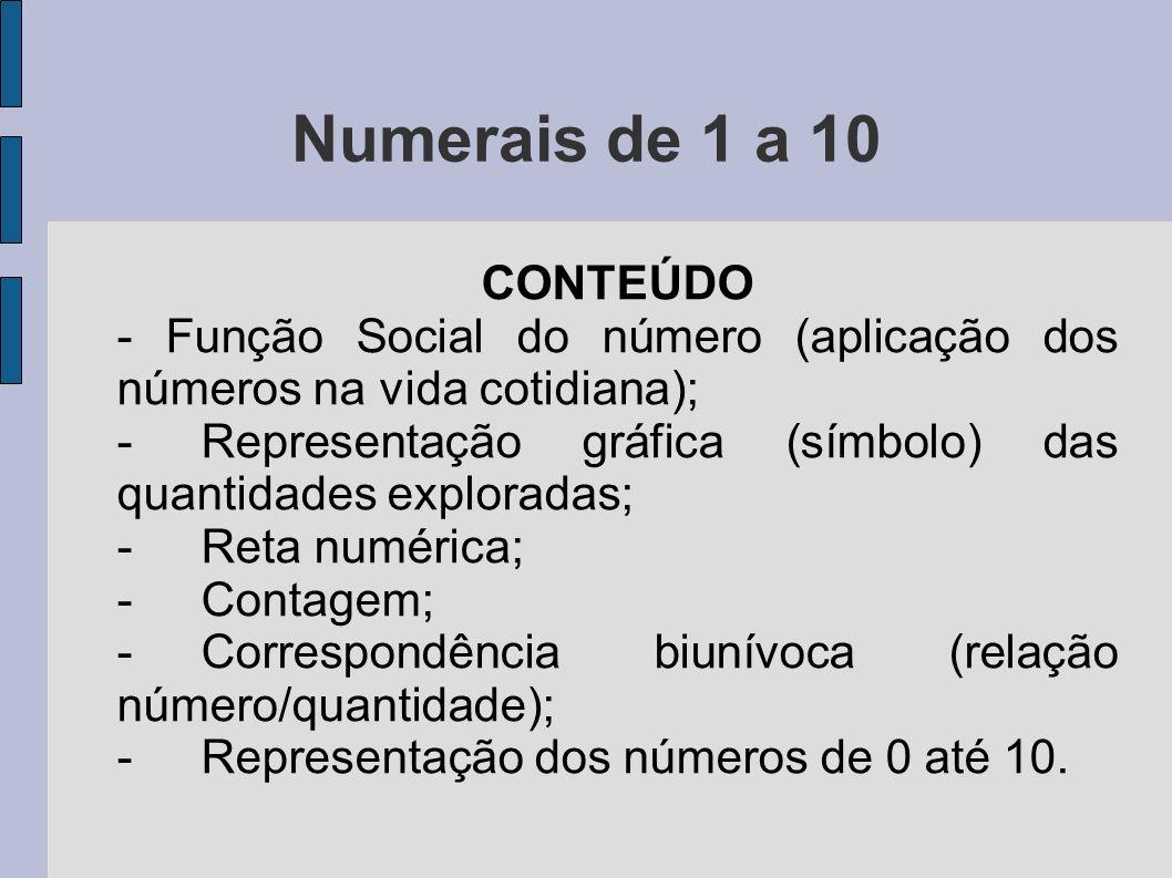 Numerais de 1 a 10 CONTEÚDO. - Função Social do número (aplicação dos números na vida cotidiana);