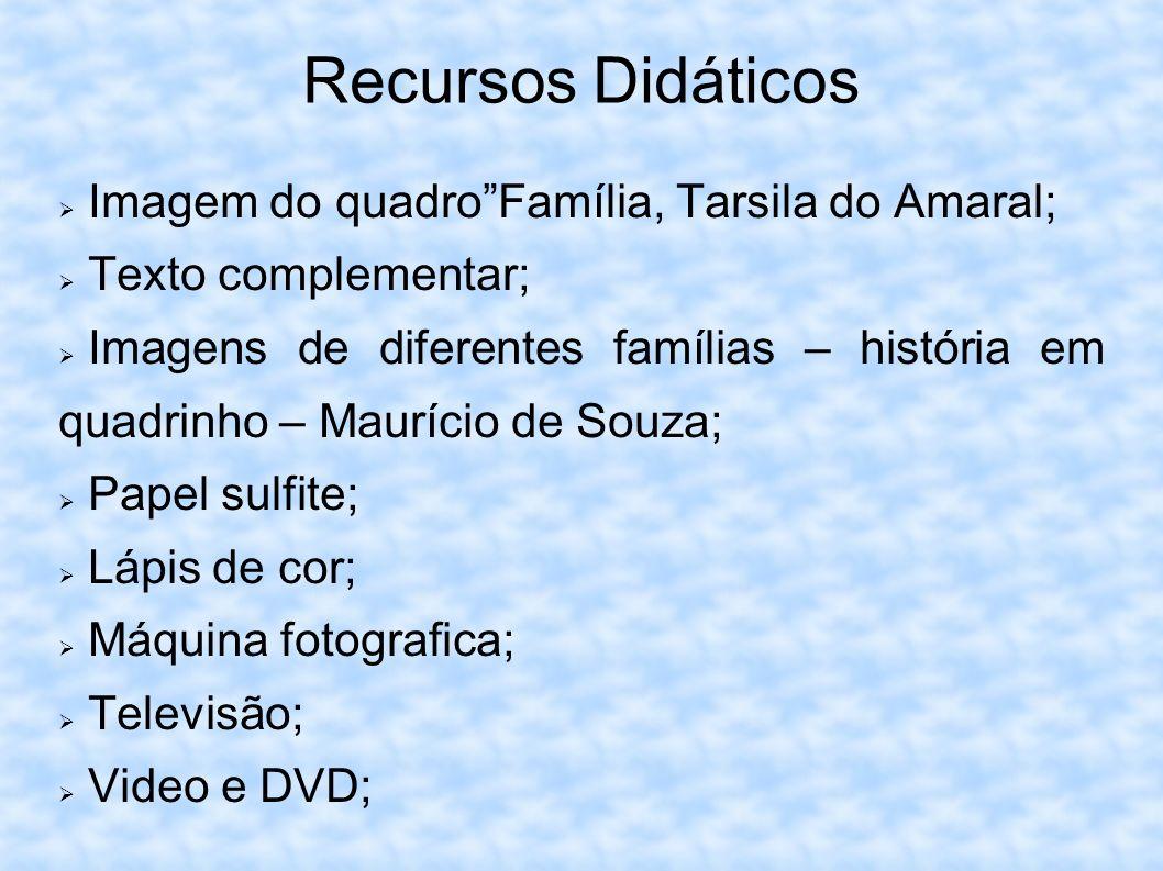 Recursos Didáticos Imagem do quadro Família, Tarsila do Amaral;