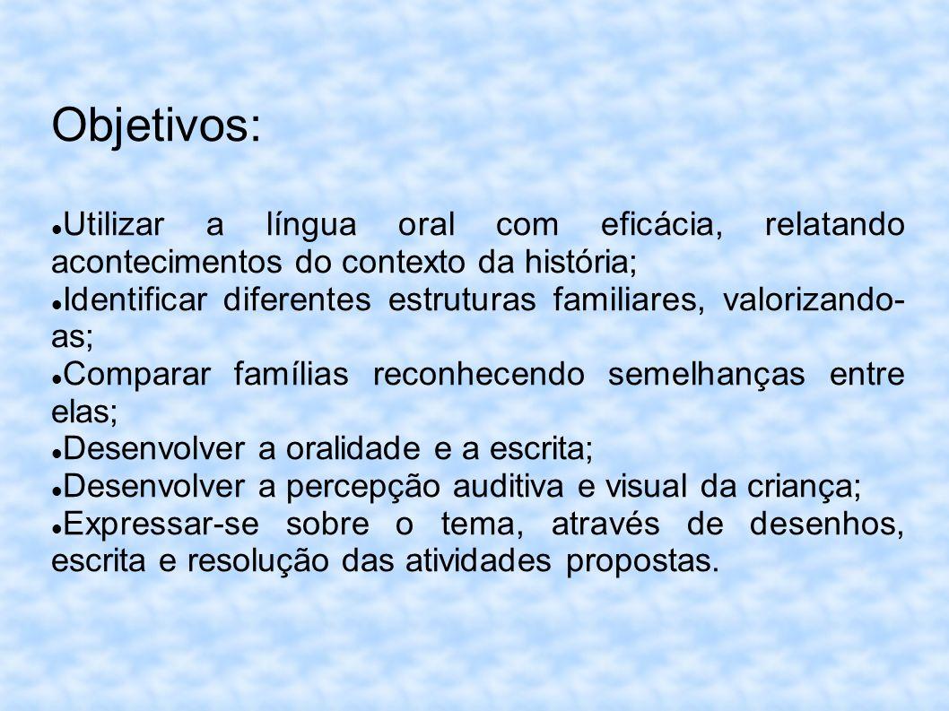 Objetivos: Utilizar a língua oral com eficácia, relatando acontecimentos do contexto da história;