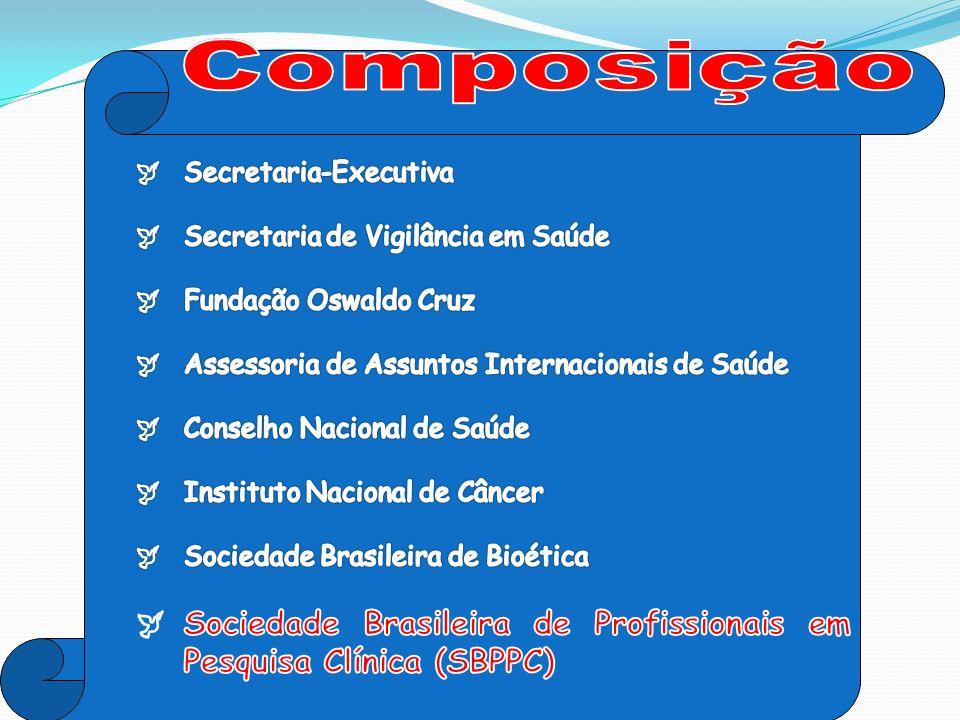 Composição Secretaria-Executiva. Secretaria de Vigilância em Saúde. Fundação Oswaldo Cruz. Assessoria de Assuntos Internacionais de Saúde.