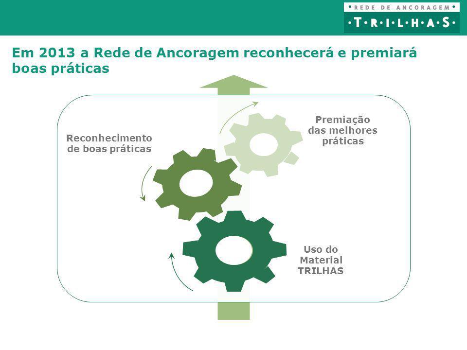 Em 2013 a Rede de Ancoragem reconhecerá e premiará boas práticas