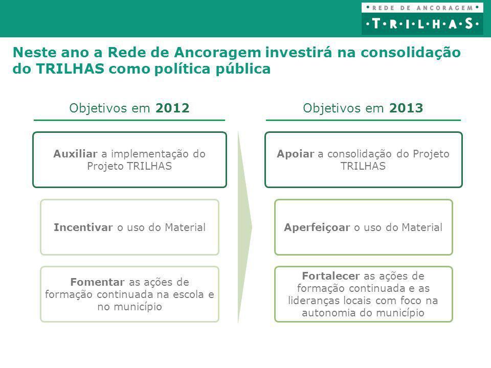 Neste ano a Rede de Ancoragem investirá na consolidação do TRILHAS como política pública