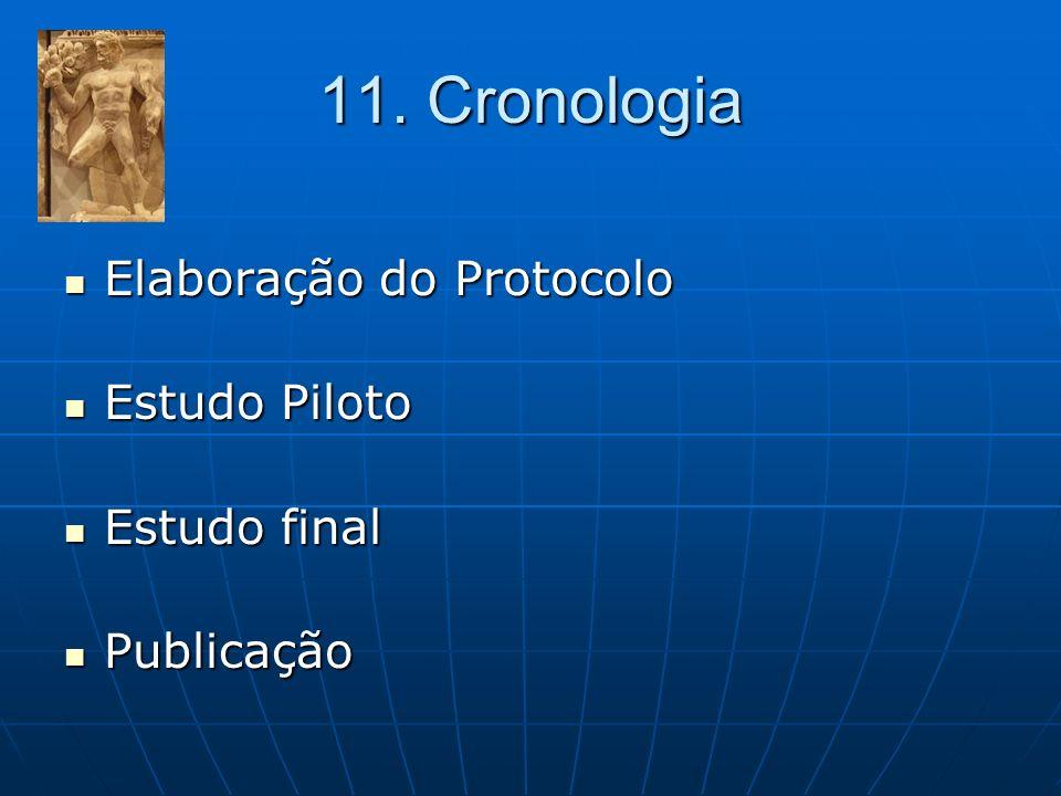 11. Cronologia Elaboração do Protocolo Estudo Piloto Estudo final