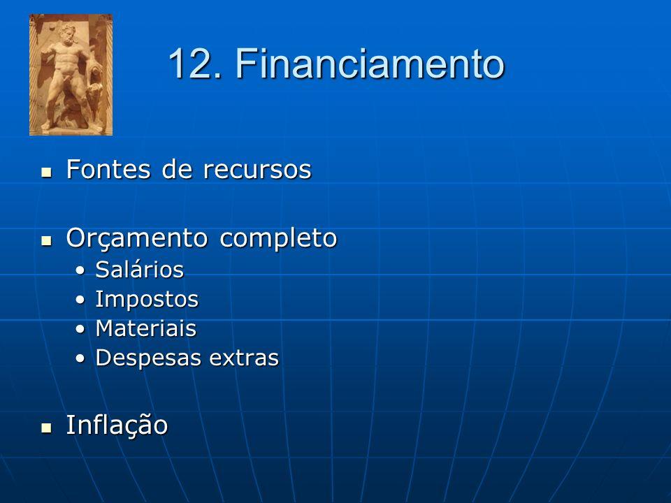 12. Financiamento Fontes de recursos Orçamento completo Inflação