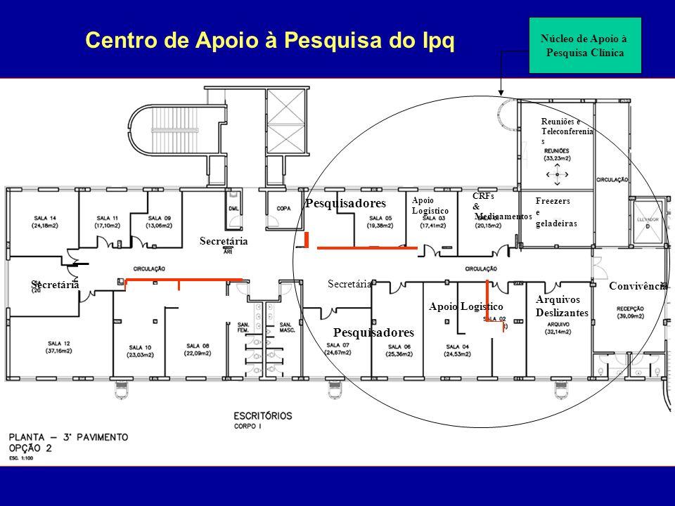 Centro de Apoio à Pesquisa do Ipq