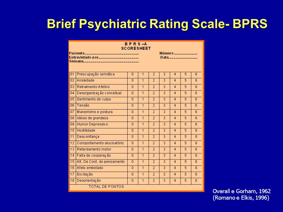 Brief Psychiatric Rating Scale- BPRS