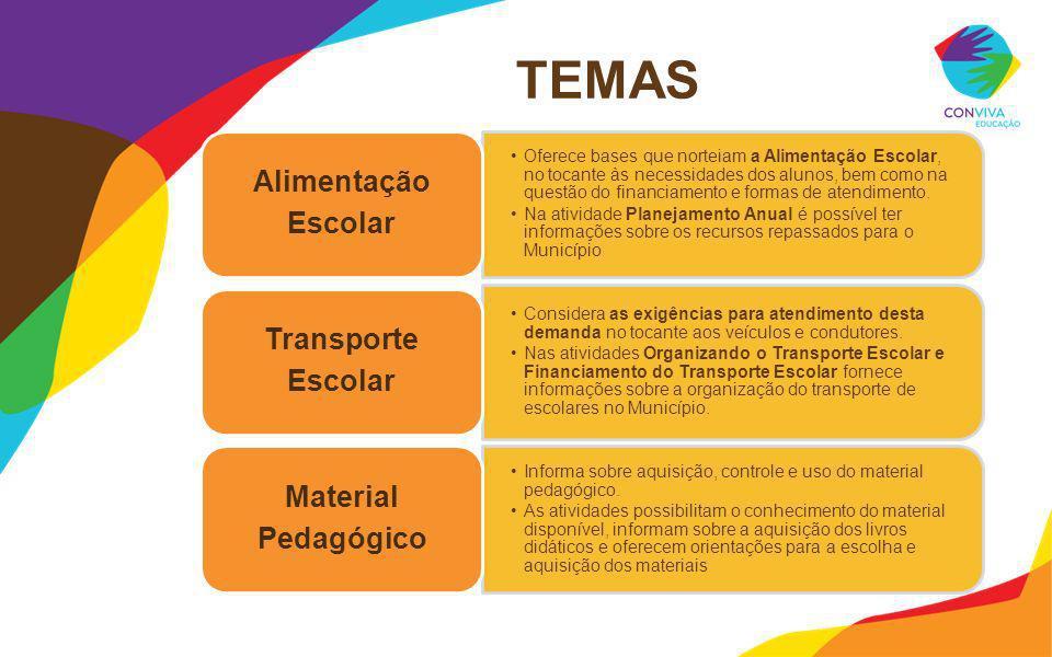 TEMAS Alimentação Escolar Transporte Material Pedagógico