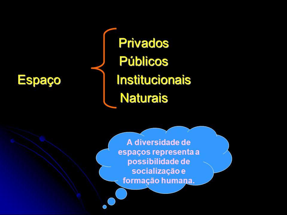 Espaço Institucionais Naturais
