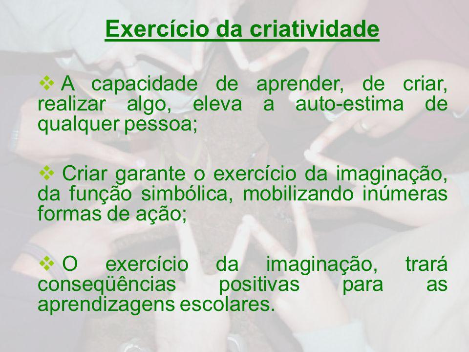 Exercício da criatividade