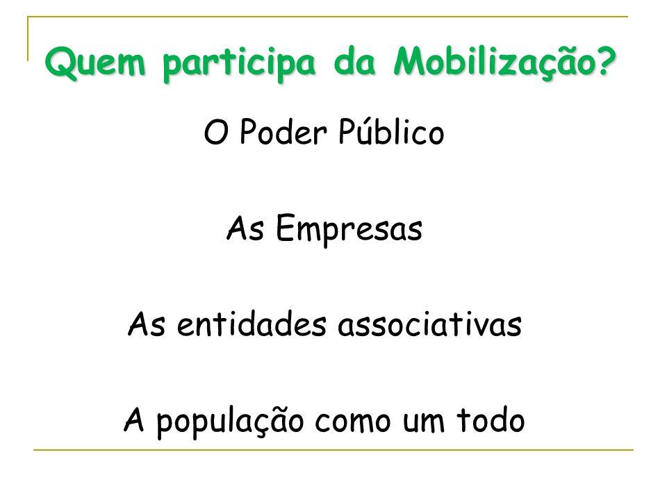 Quem participa da Mobilização