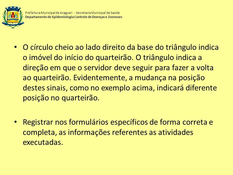 Prefeitura Municipal de Araguari - Secretaria Municipal de Saúde