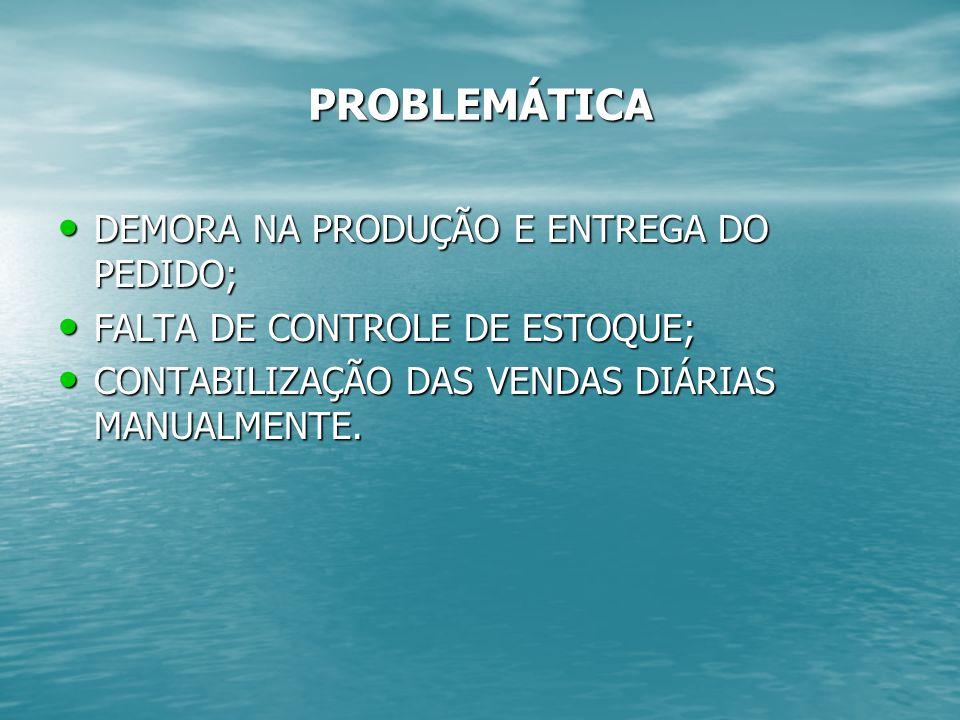 PROBLEMÁTICA DEMORA NA PRODUÇÃO E ENTREGA DO PEDIDO;