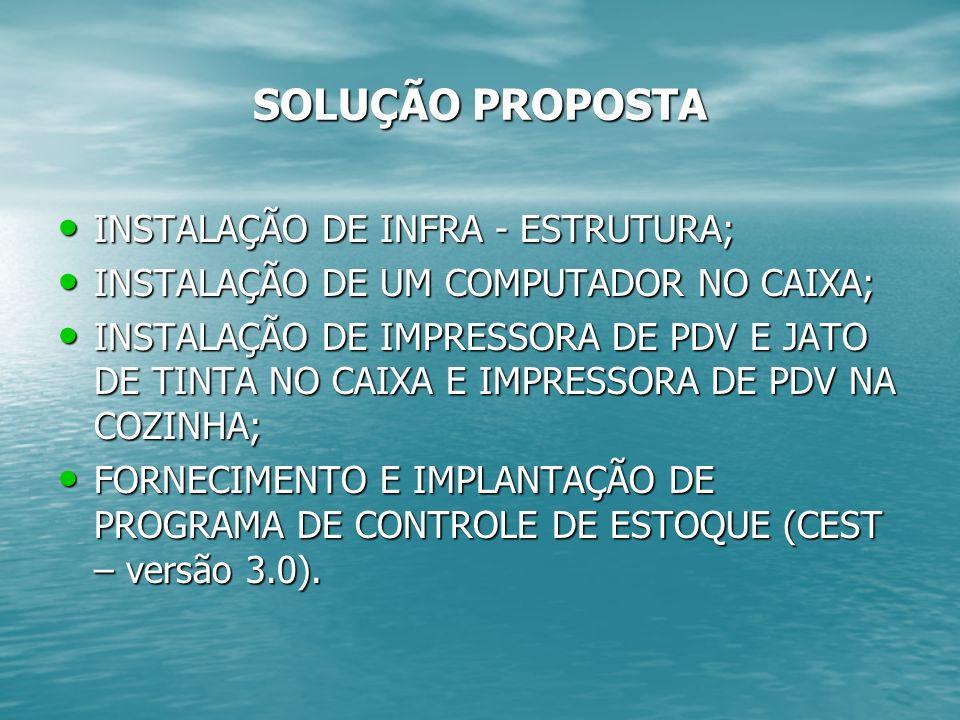 SOLUÇÃO PROPOSTA INSTALAÇÃO DE INFRA - ESTRUTURA;