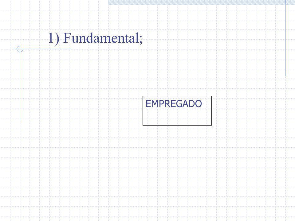 1) Fundamental; EMPREGADO