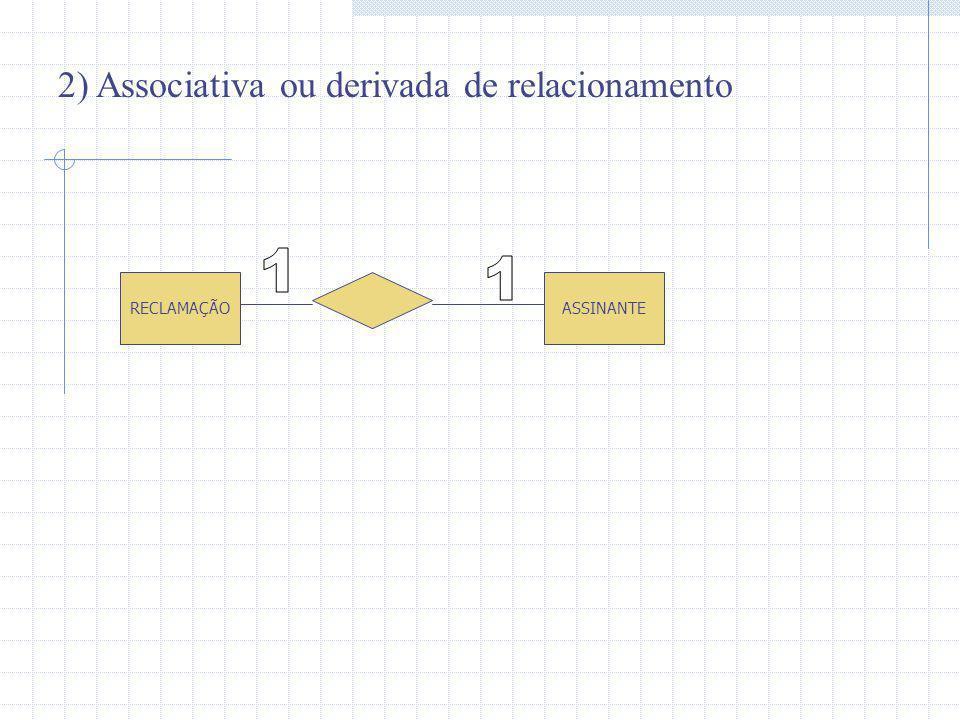 2) Associativa ou derivada de relacionamento