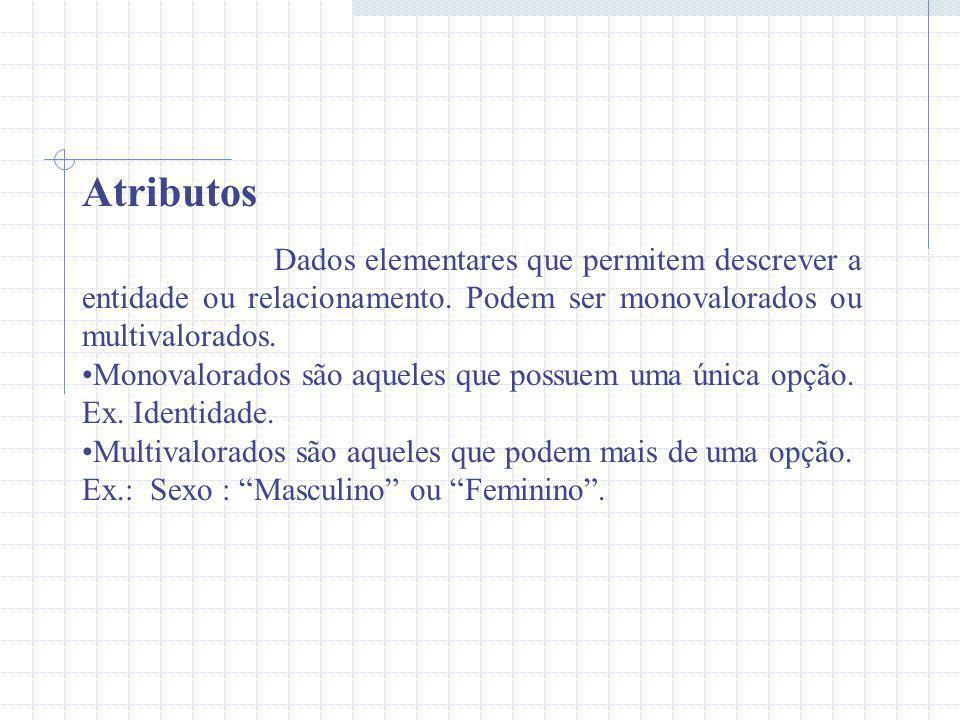 Atributos Dados elementares que permitem descrever a entidade ou relacionamento. Podem ser monovalorados ou multivalorados.