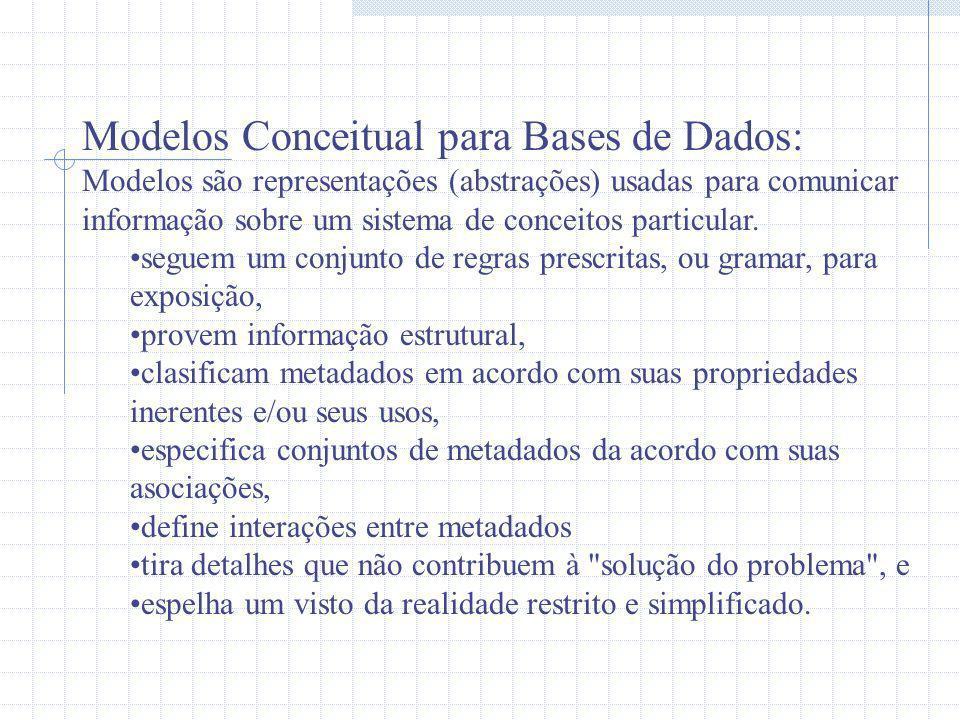 Modelos Conceitual para Bases de Dados: