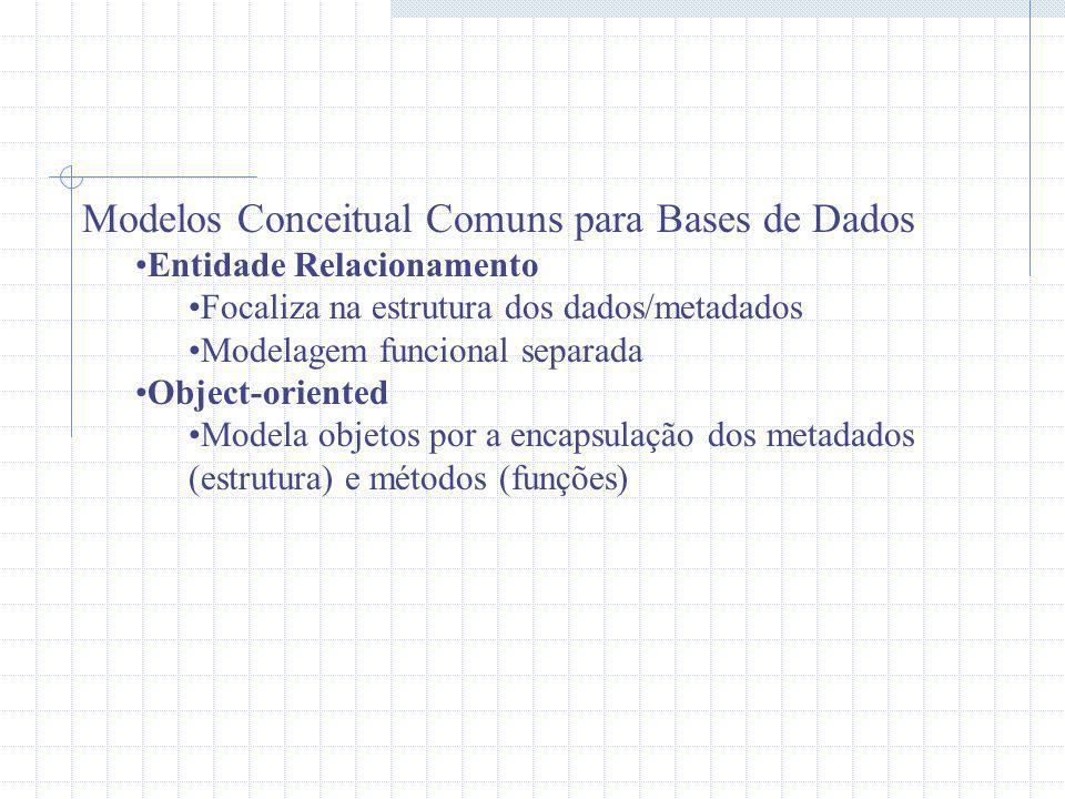 Modelos Conceitual Comuns para Bases de Dados