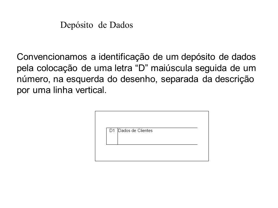 Depósito de Dados