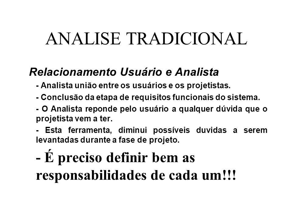 ANALISE TRADICIONAL Relacionamento Usuário e Analista