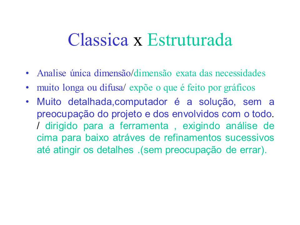 Classica x Estruturada