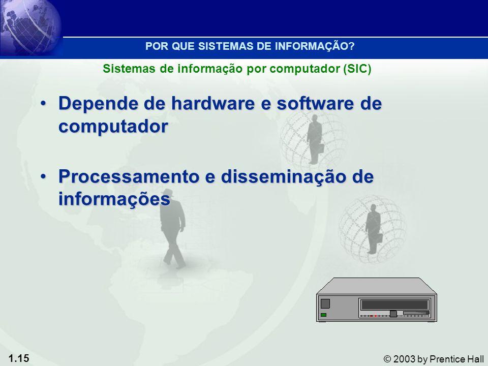 Depende de hardware e software de computador
