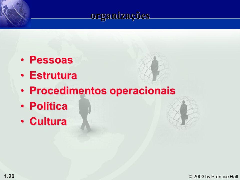 organizações Pessoas Estrutura Procedimentos operacionais Política Cultura