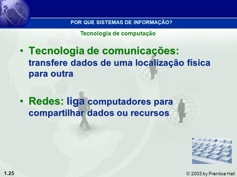 Tecnologia de computação