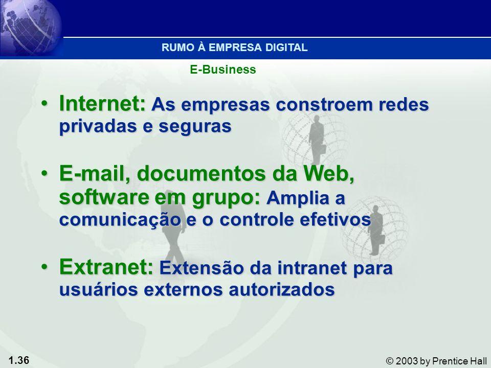 Internet: As empresas constroem redes privadas e seguras