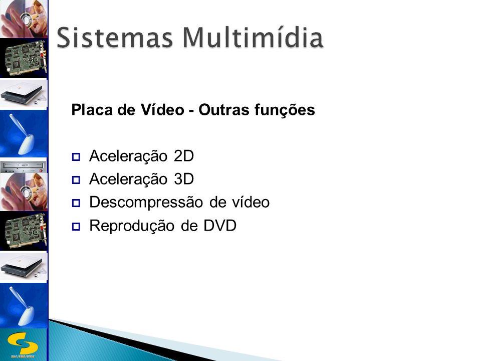 Sistemas Multimídia Placa de Vídeo - Outras funções Aceleração 2D