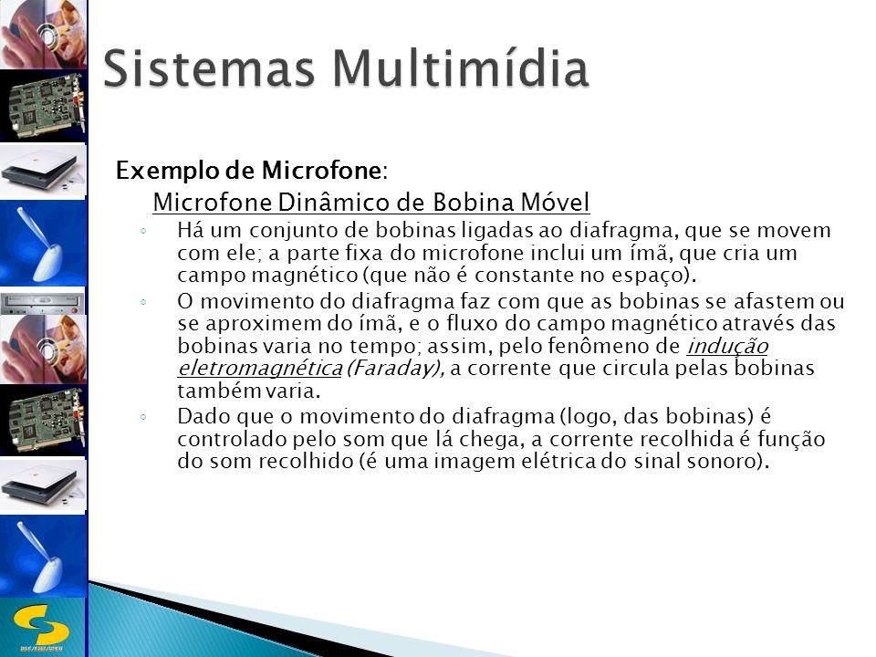 Sistemas Multimídia Exemplo de Microfone:
