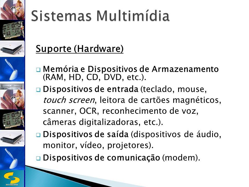 Sistemas Multimídia Suporte (Hardware)