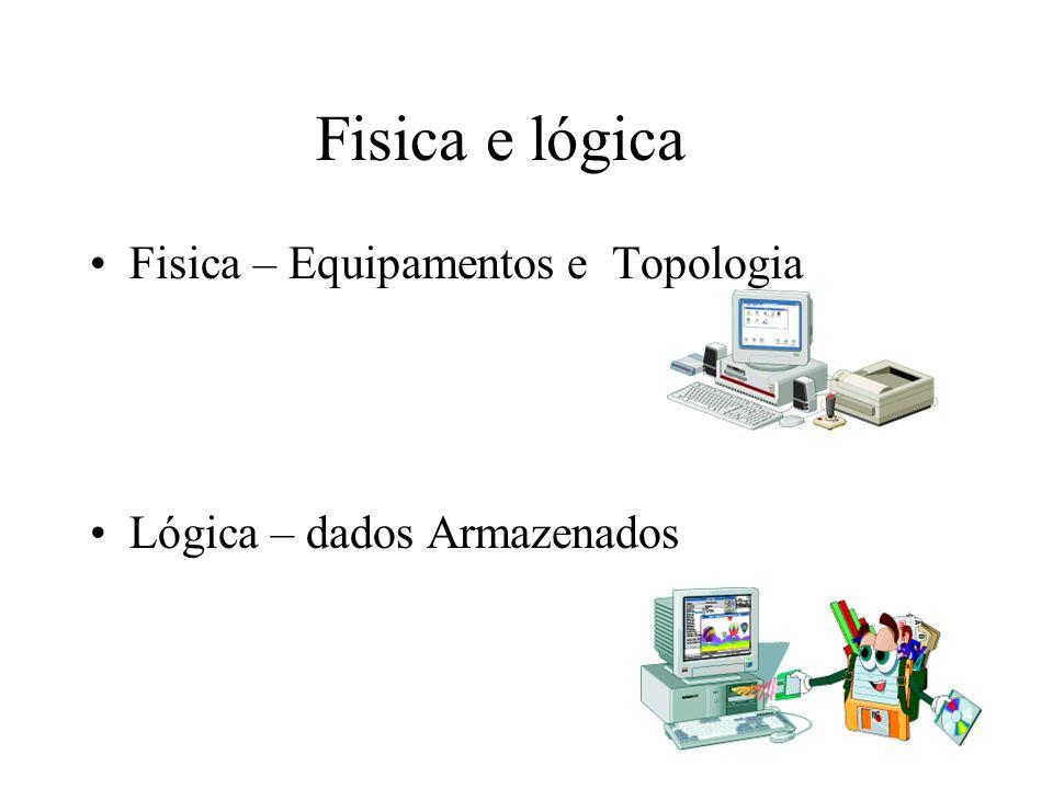 Fisica e lógica Fisica – Equipamentos e Topologia