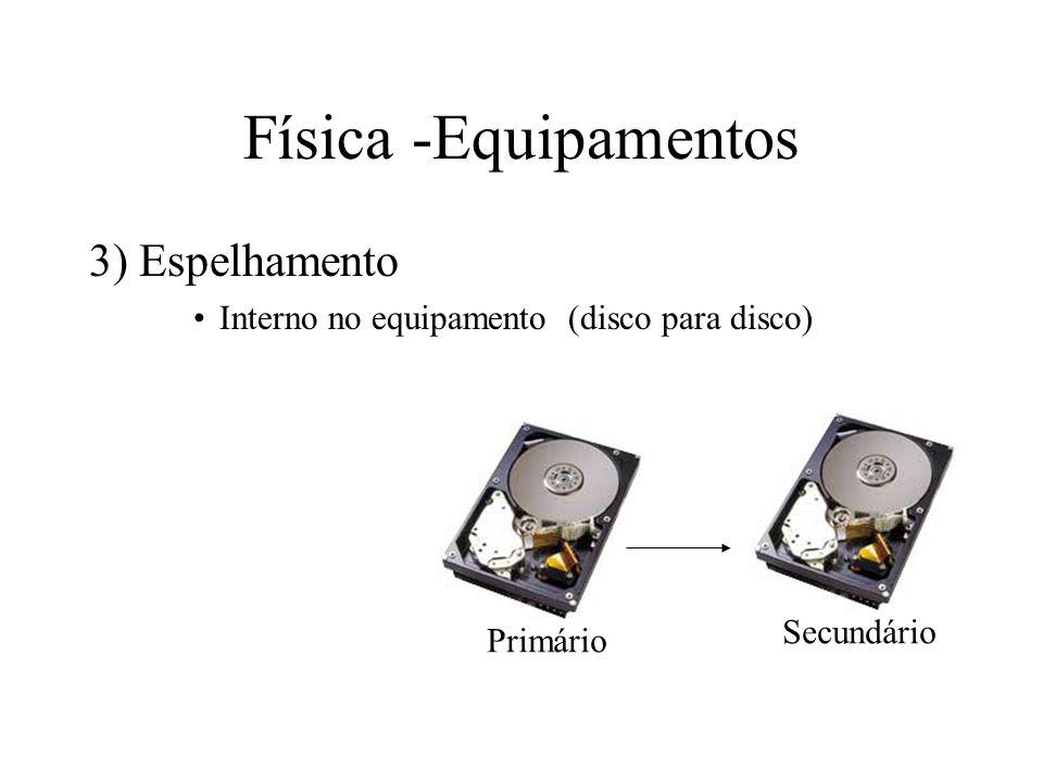 Física -Equipamentos 3) Espelhamento