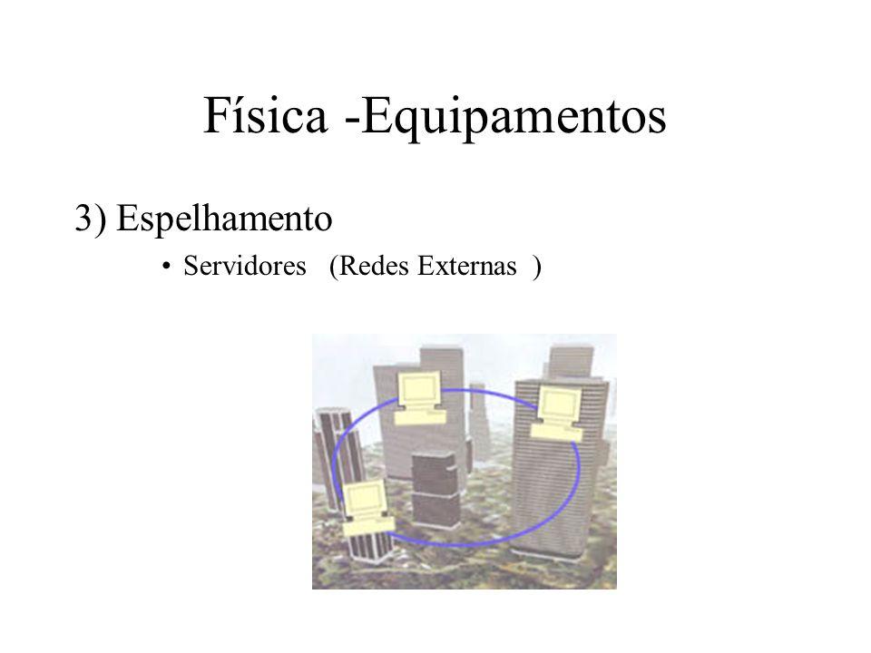 Física -Equipamentos 3) Espelhamento Servidores (Redes Externas )