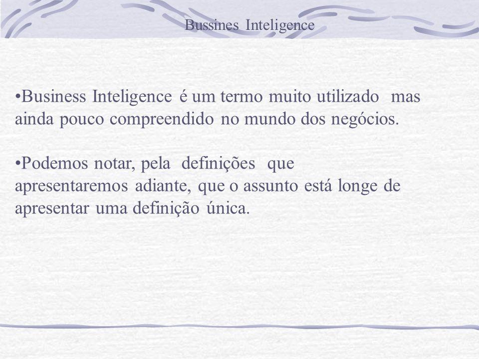 Business Inteligence é um termo muito utilizado mas